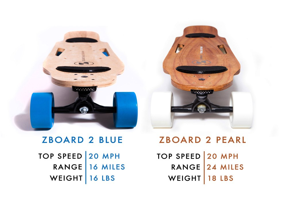 Zboards2